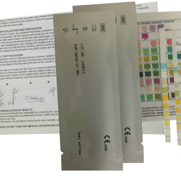 Urine_Testsx2_teststrips