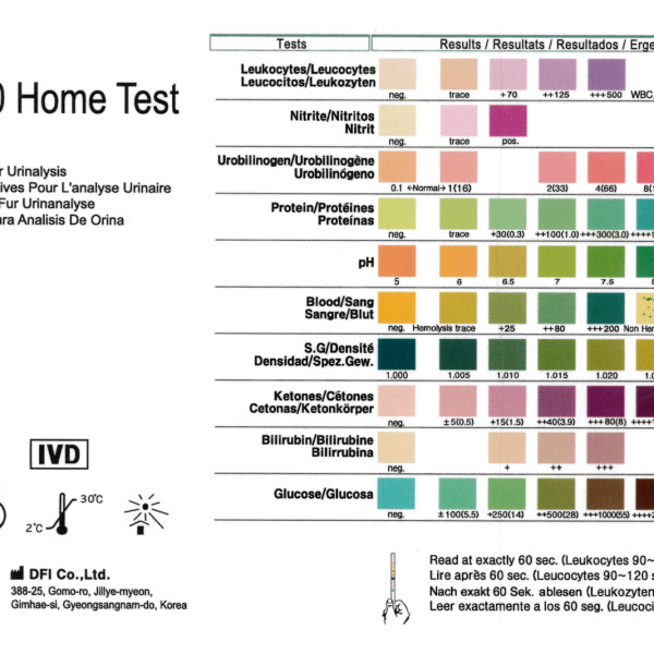 Family Health Check Test   Tests  Home Health Uk