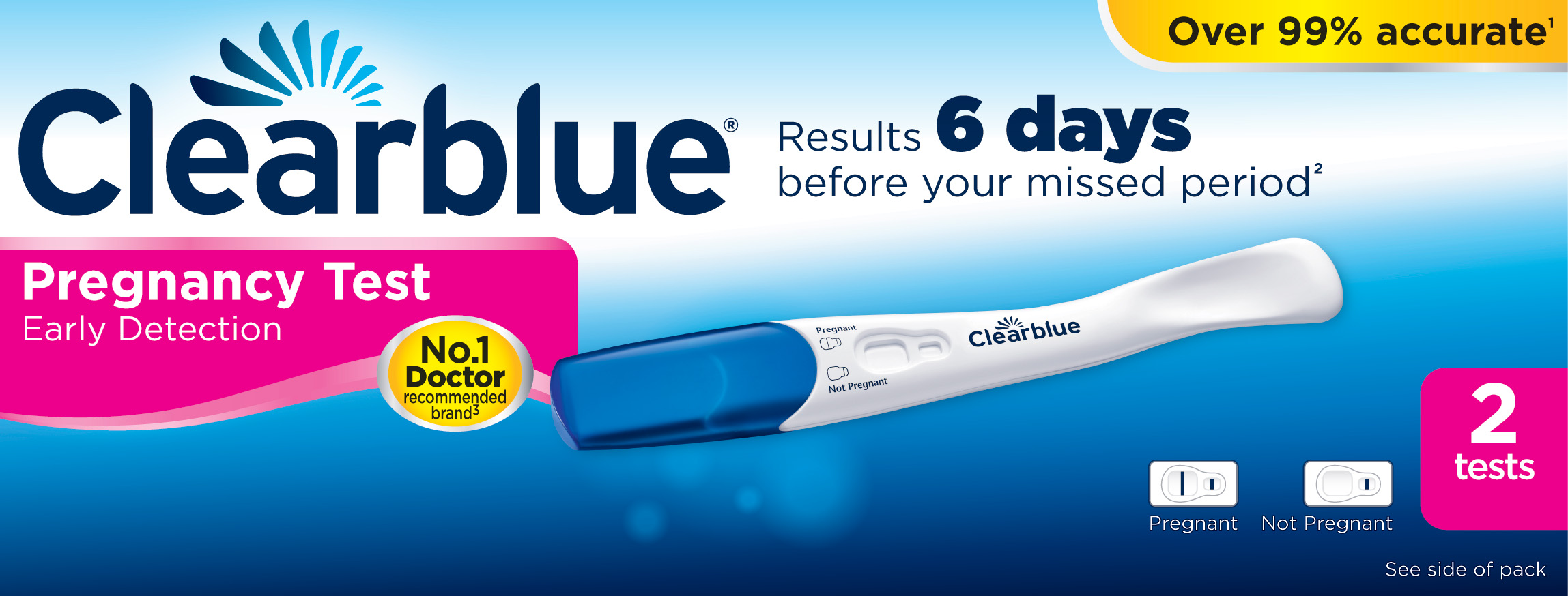How accurate is clearblue pregnancy test 2 days before missed period