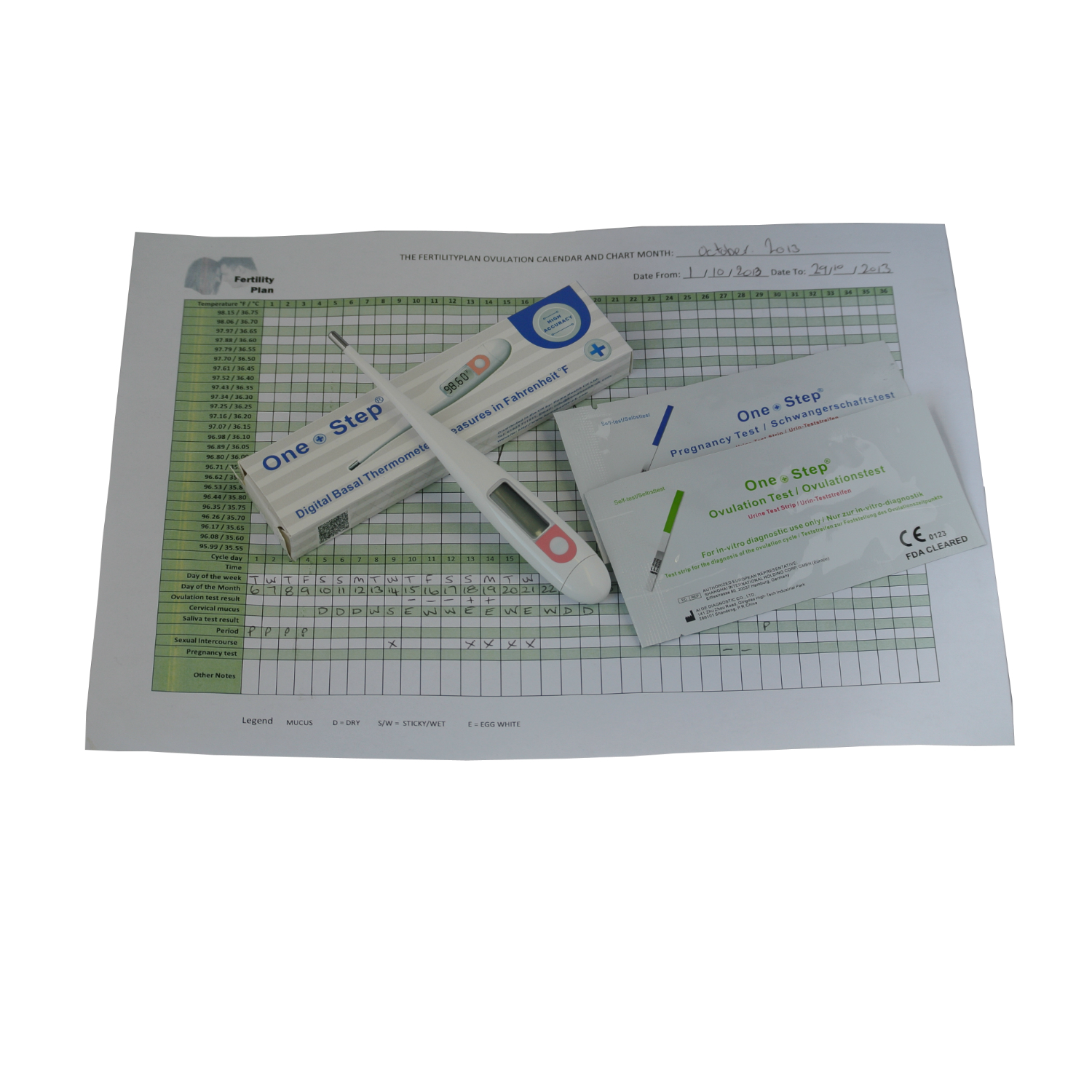 Details about Digital Basal Thermometer Ovulation Tests Pregnancy Test Kits  & Fertility Chart