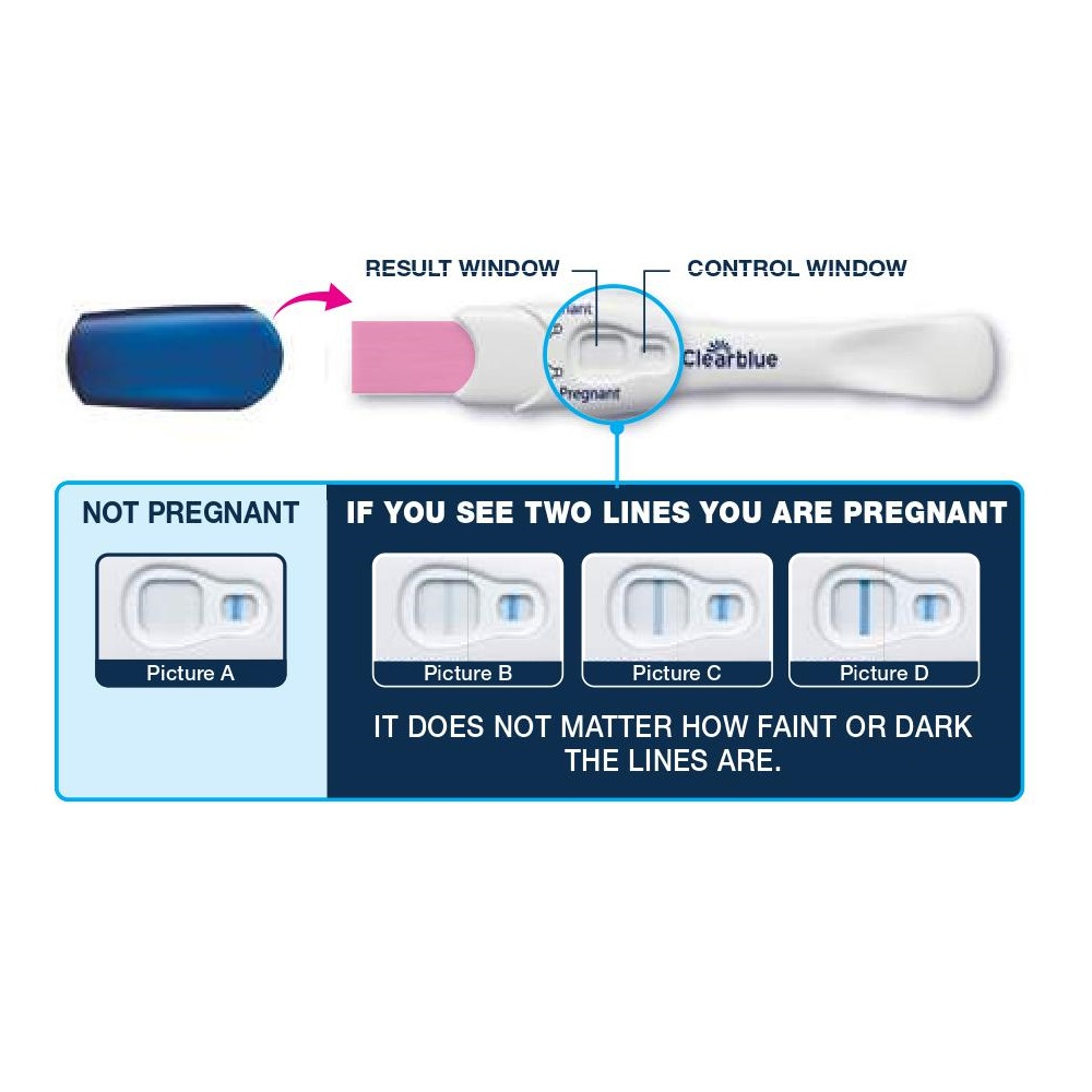 Clearblue Pregnancy Test Triple Check Testing Kit 3 Test Pack