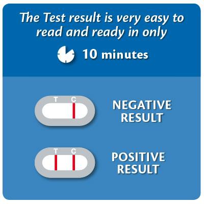 Psa otthoni teszt, Prosztata teszt